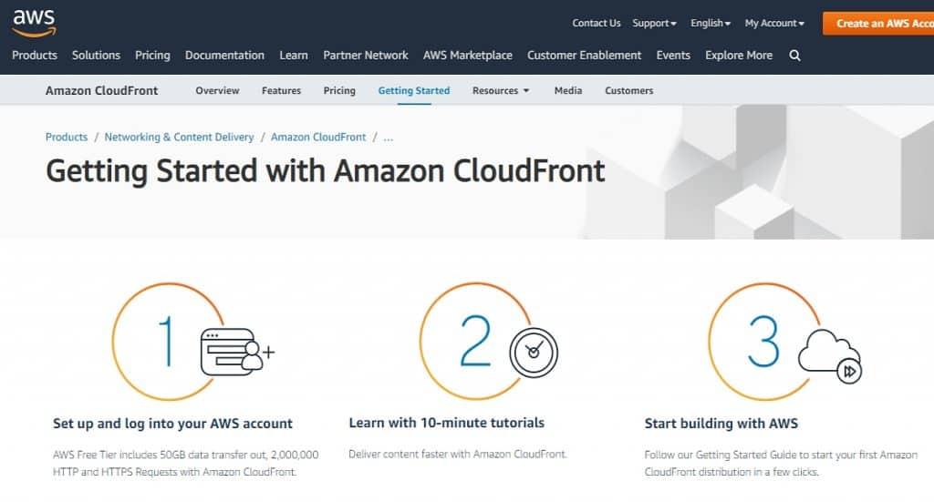 Best CDN Providers: Amazon ClpudFront