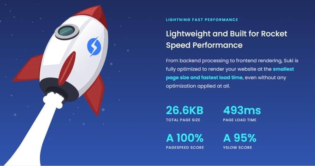 Choose a fast WordPress theme like Suki that is lightweight and has 100% PageSpeed score.