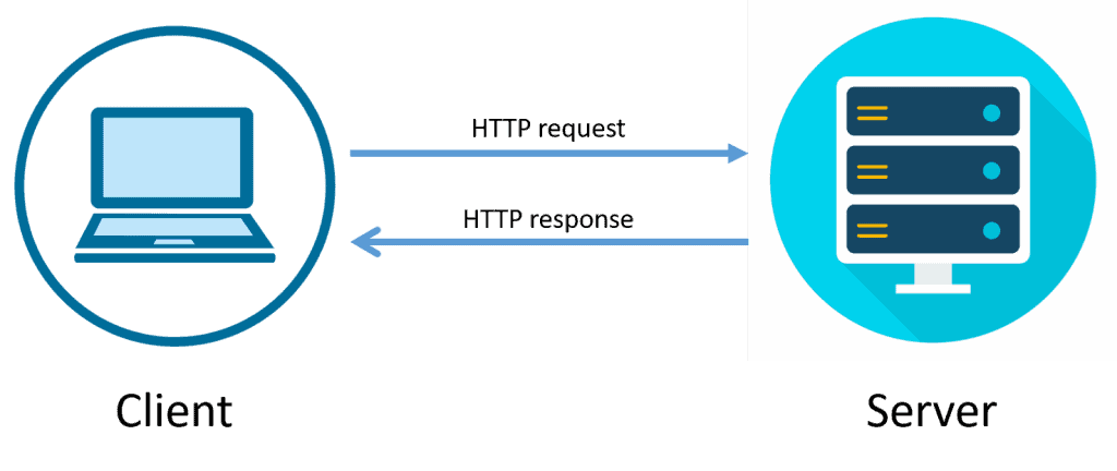 Few HTTP request: Things to consider to choose a fast WordPress theme